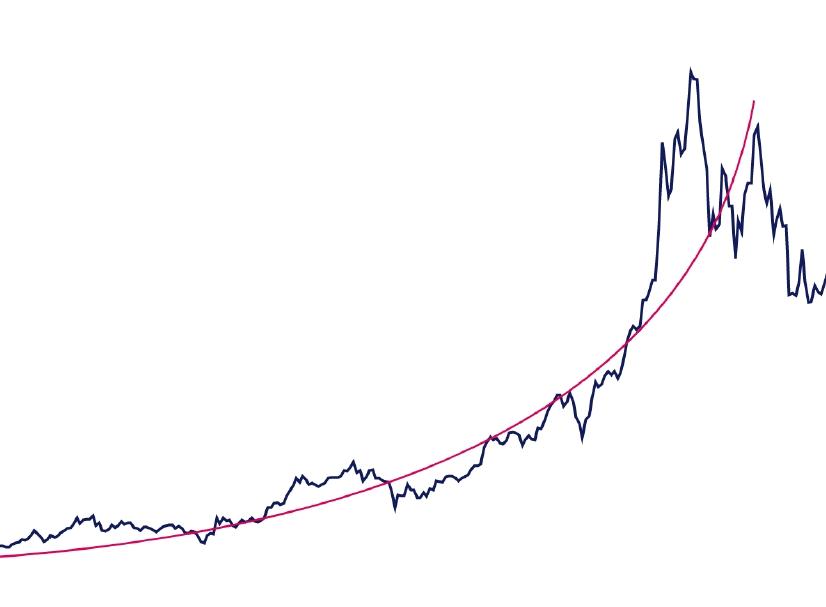 BTC_graf