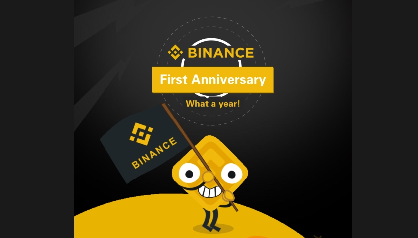 Binance birthday