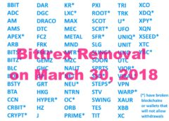 Bittrex altcoin removal