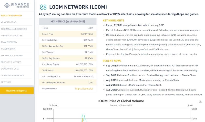 LOOM NETWORK (LOOM)
