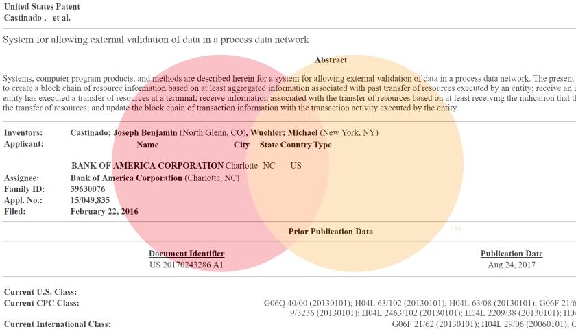 Mastercard patent