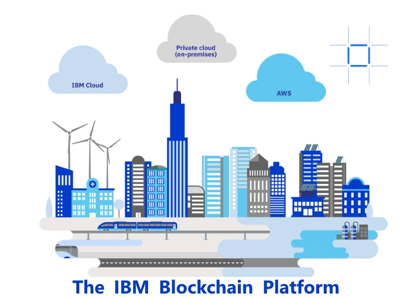The IBM Blockchain Platform