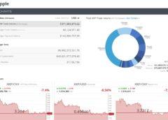 XRP charts
