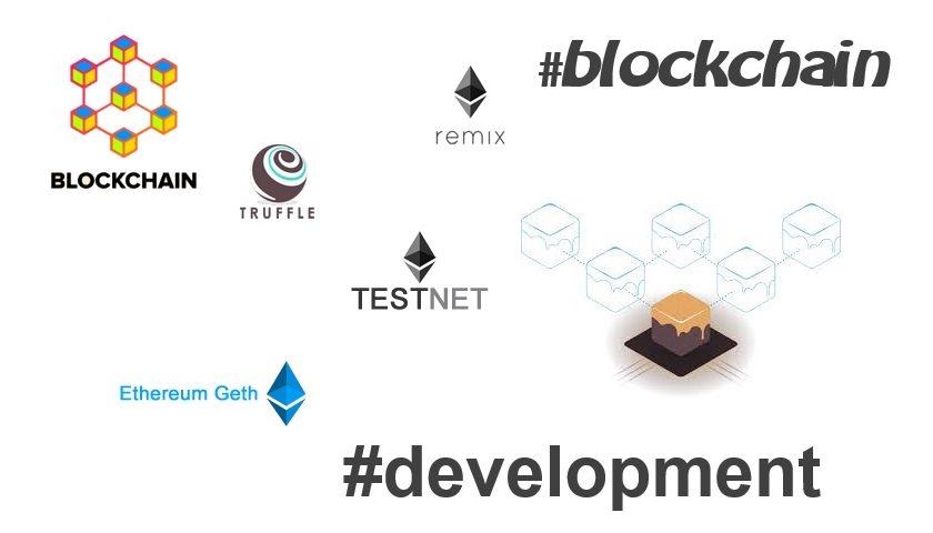 blockchain ekosystém